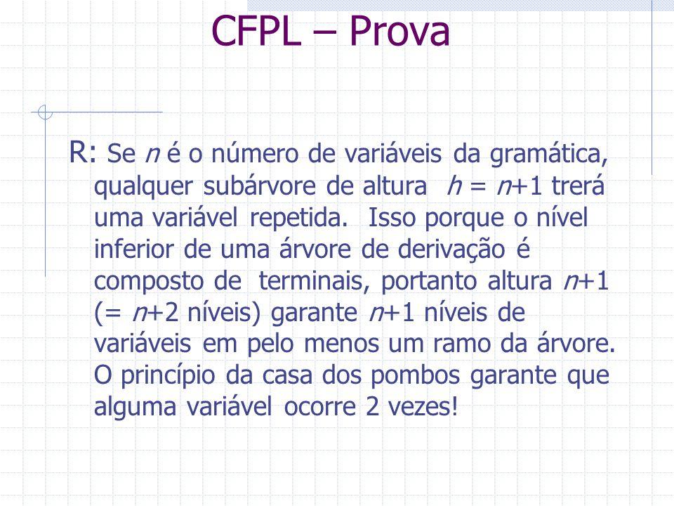 CFPL – Prova R: Se n é o número de variáveis da gramática, qualquer subárvore de altura h = n+1 trerá uma variável repetida. Isso porque o nível infer