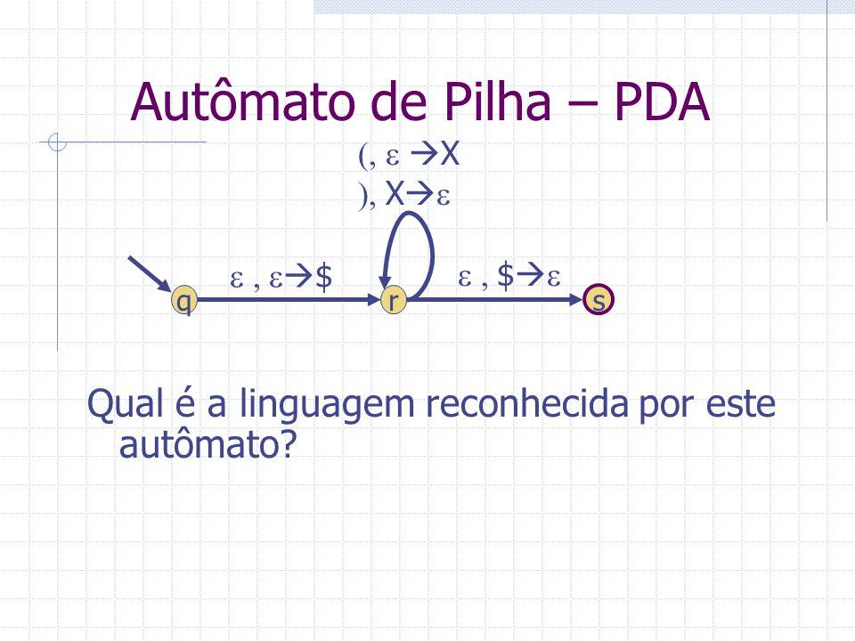 Autômato de Pilha – PDA Qual é a linguagem reconhecida por este autômato? r s $ q $ X