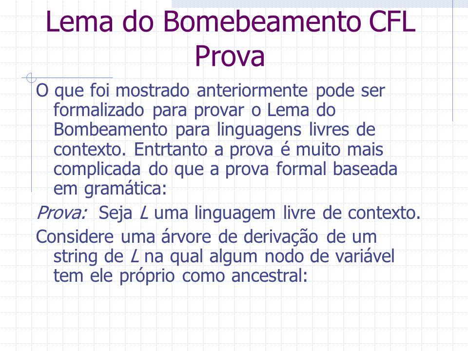 Lema do Bomebeamento CFL Prova O que foi mostrado anteriormente pode ser formalizado para provar o Lema do Bombeamento para linguagens livres de conte