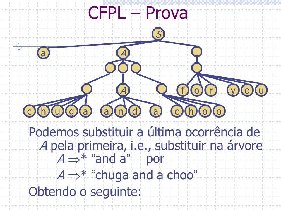 CFPL – Prova Podemos substituir a última ocorrência de A pela primeira, i.e., substituir na árvore A * and a por A * chuga and a choo Obtendo o seguin