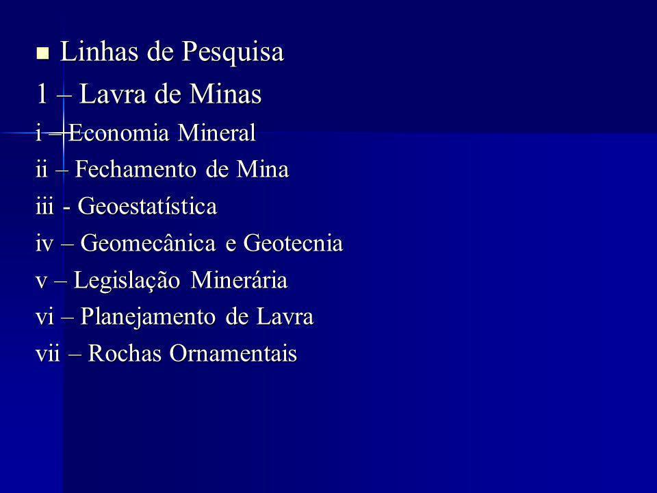 Linhas de Pesquisa Linhas de Pesquisa 1 – Lavra de Minas i – Economia Mineral ii – Fechamento de Mina iii - Geoestatística iv – Geomecânica e Geotecnia v – Legislação Minerária vi – Planejamento de Lavra vii – Rochas Ornamentais