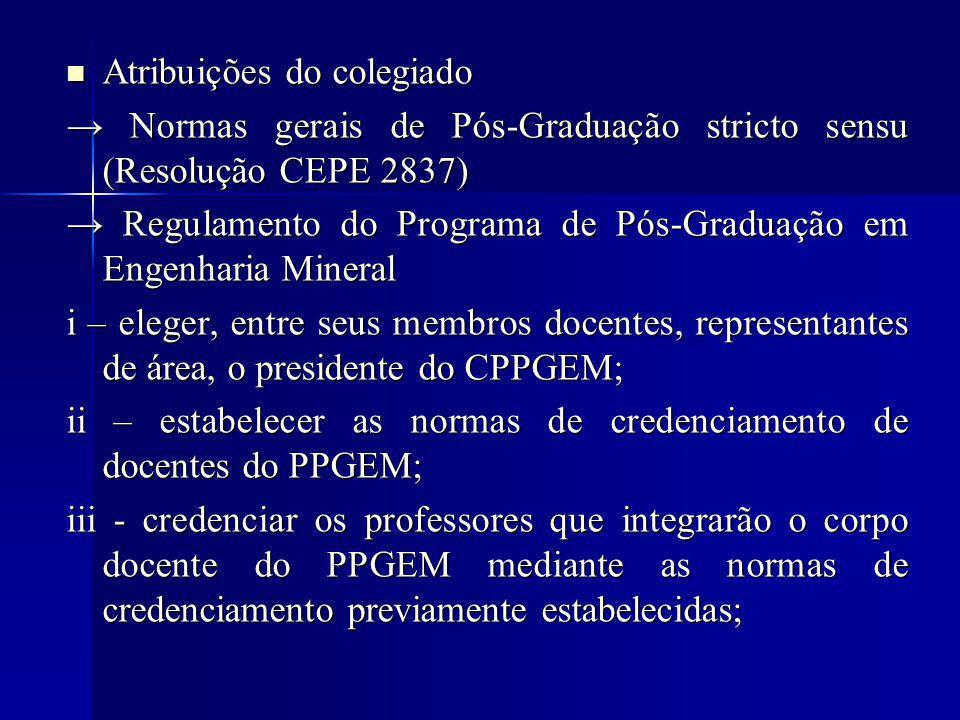 Atribuições do colegiado Atribuições do colegiado Normas gerais de Pós-Graduação stricto sensu (Resolução CEPE 2837) Normas gerais de Pós-Graduação stricto sensu (Resolução CEPE 2837) Regulamento do Programa de Pós-Graduação em Engenharia Mineral Regulamento do Programa de Pós-Graduação em Engenharia Mineral i – eleger, entre seus membros docentes, representantes de área, o presidente do CPPGEM; ii – estabelecer as normas de credenciamento de docentes do PPGEM; iii - credenciar os professores que integrarão o corpo docente do PPGEM mediante as normas de credenciamento previamente estabelecidas;