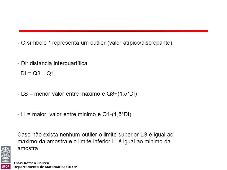 Thais Rotsen Correa Departamento de Matemática/UFOP - O símbolo * representa um outlier (valor atípico/discrepante). - DI: distancia interquartílica D