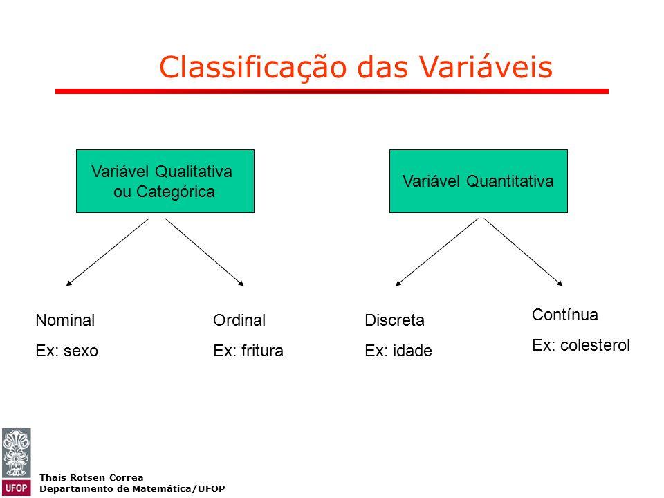 Thais Rotsen Correa Departamento de Matemática/UFOP Classificação das Variáveis Variável Qualitativa ou Categórica Nominal Ex: sexo Ordinal Ex: fritur