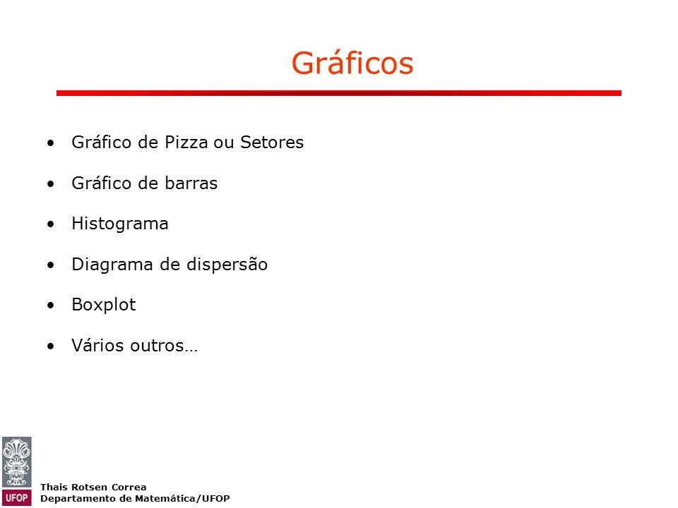 Thais Rotsen Correa Departamento de Matemática/UFOP Gráfico de Pizza ou Setores Gráfico de barras Histograma Diagrama de dispersão Boxplot Vários outr
