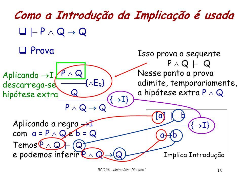 10 Como a Introdução da Implicação é usada |– P Q Q Prova P Q { E R } Q { I} P Q Q Isso prova o sequente P Q |– Q Nesse ponto a prova adimite, tempora