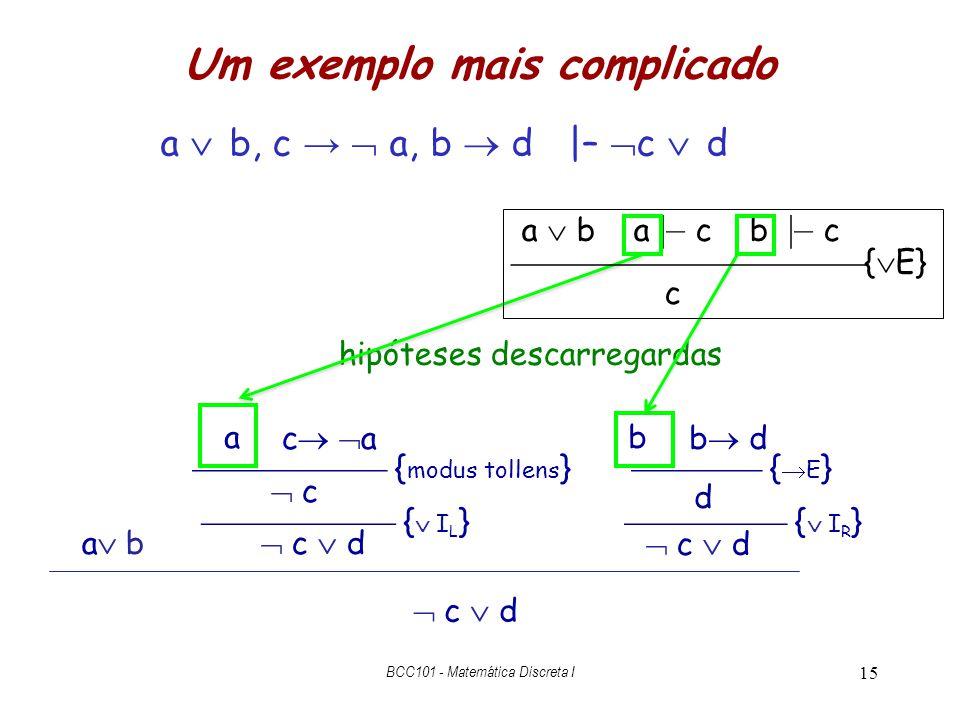 Um exemplo mais complicado a b, c a, b d |– c d 15 { modus tollens } c c aa c d a b { E } d b db { I L } c d { I R } c d BCC101 - Matemática Discreta