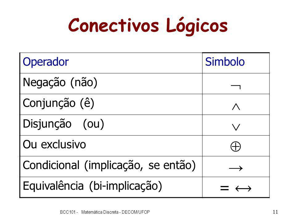 Conectivos Lógicos BCC101 - Matemática Discreta - DECOM/UFOP 11 OperadorSimbolo Negação (não) Conjunção (ê) Disjunção (ou) Ou exclusivo Condicional (implicação, se então) Equivalência (bi-implicação) =