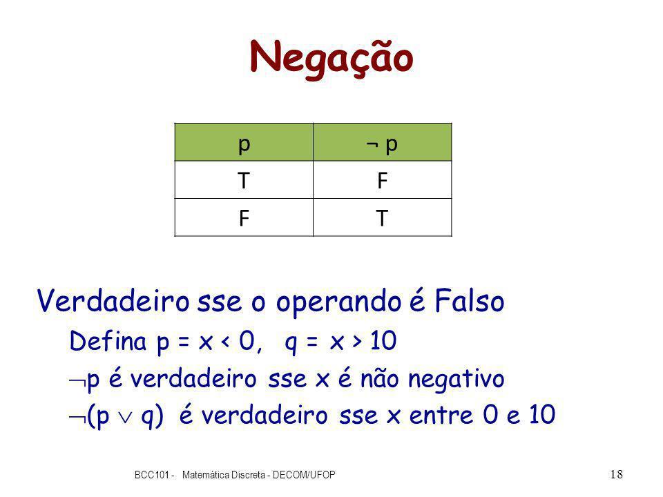 Negação Verdadeiro sse o operando é Falso Defina p = x 10 p é verdadeiro sse x é não negativo (p q) é verdadeiro sse x entre 0 e 10 BCC101 - Matemática Discreta - DECOM/UFOP 18 p¬ p TF FT