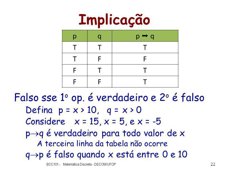 Implicação Falso sse 1 o op.