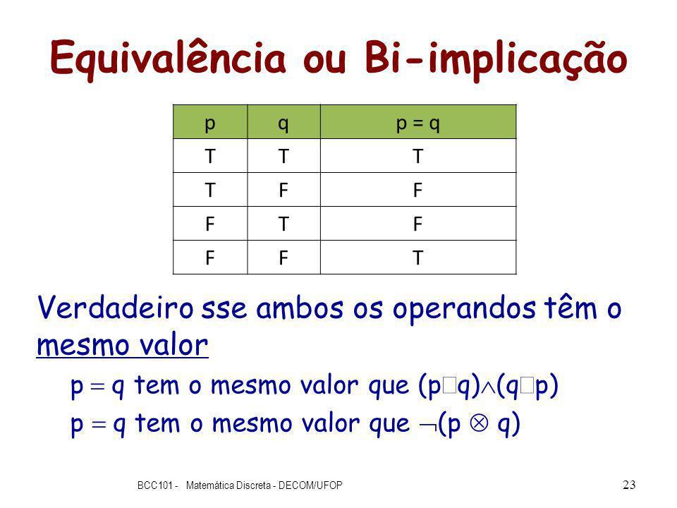 Equivalência ou Bi-implicação Verdadeiro sse ambos os operandos têm o mesmo valor p q tem o mesmo valor que (p q) (q p) p q tem o mesmo valor que (p q) BCC101 - Matemática Discreta - DECOM/UFOP 23 pqp = q TTT TFF FTF FFT