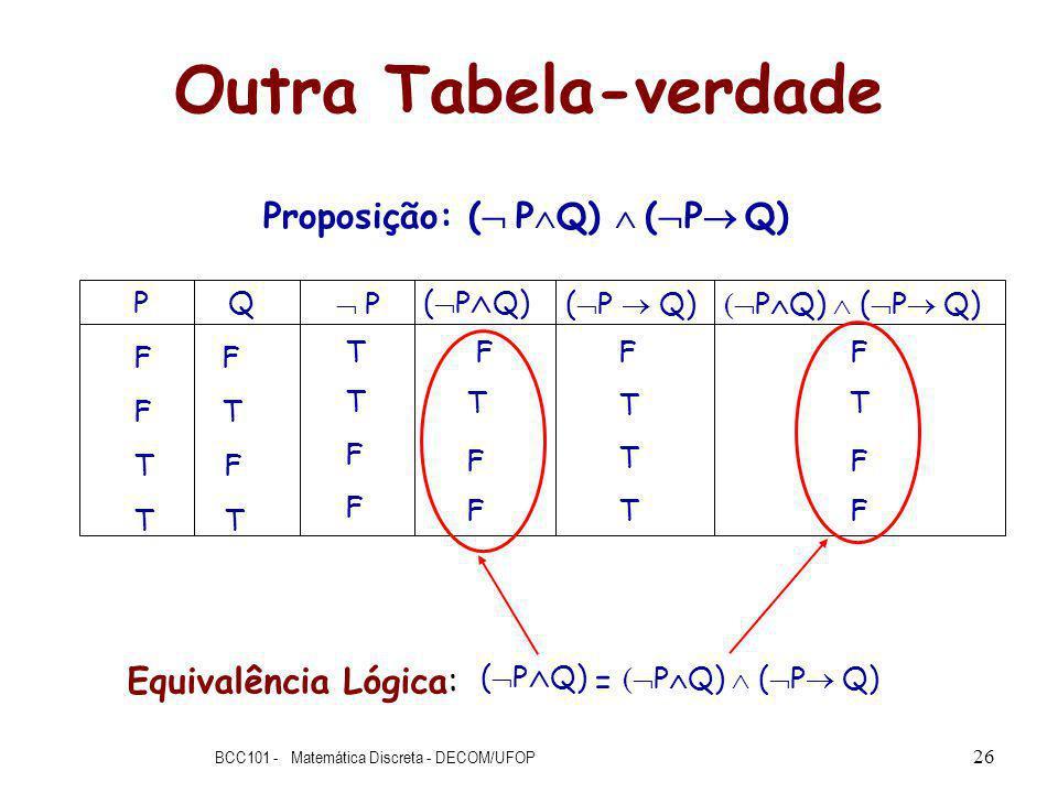Outra Tabela-verdade BCC101 - Matemática Discreta - DECOM/UFOP 26 Proposição: ( P Q) ( P Q) P Q F F F T T F T T F T F ( P Q) P T T F F F T T T F T F F F Equivalência Lógica: = ( P Q)
