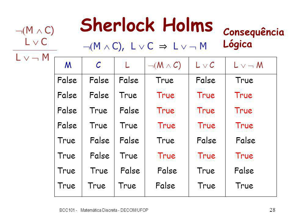 Sherlock Holms BCC101 - Matemática Discreta - DECOM/UFOP 28 M C L M C) L C L M False False False True False True False False True True True True False