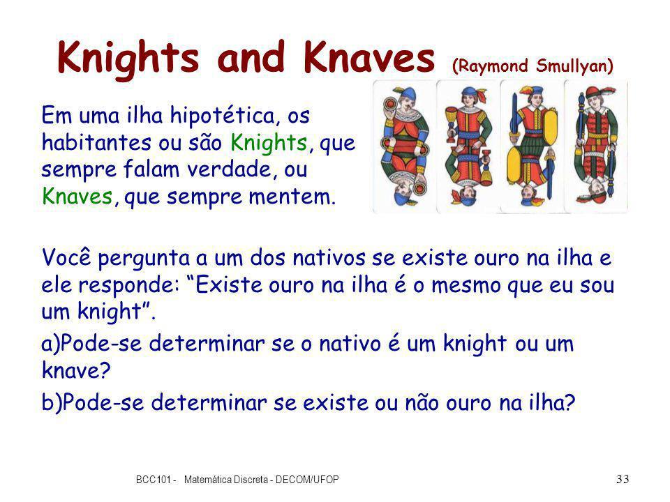 Knights and Knaves (Raymond Smullyan) Você pergunta a um dos nativos se existe ouro na ilha e ele responde: Existe ouro na ilha é o mesmo que eu sou um knight.