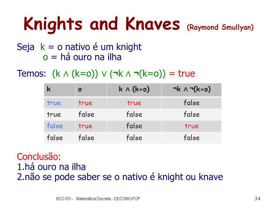 Knights and Knaves (Raymond Smullyan) Seja k = o nativo é um knight o = há ouro na ilha Temos: (k (k=o)) (¬ k ¬ (k=o)) = true Conclusão: 1.há ouro na ilha 2.não se pode saber se o nativo é knight ou knave BCC101 - Matemática Discreta - DECOM/UFOP 34 kok (k=o) ¬ k ¬ (k=o) true false truefalse truefalsetrue false