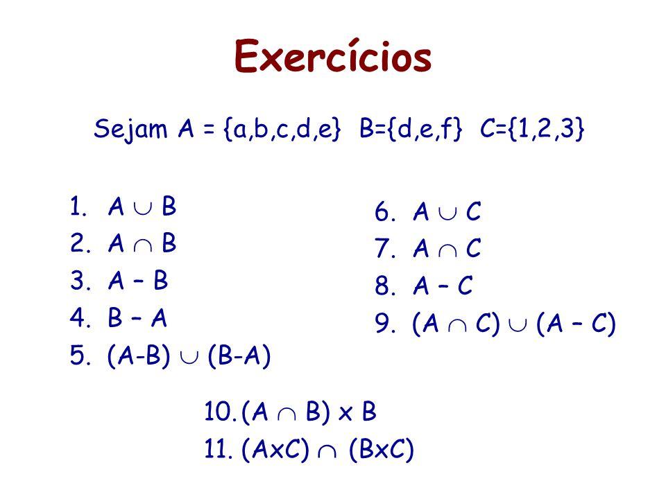 Exercícios 1.A B 2.A B 3.A – B 4.B – A 5.(A-B) (B-A) 6.A C 7.A C 8.A – C 9.(A C) (A – C) Sejam A = {a,b,c,d,e} B={d,e,f} C={1,2,3} 10.(A B) x B 11.(Ax
