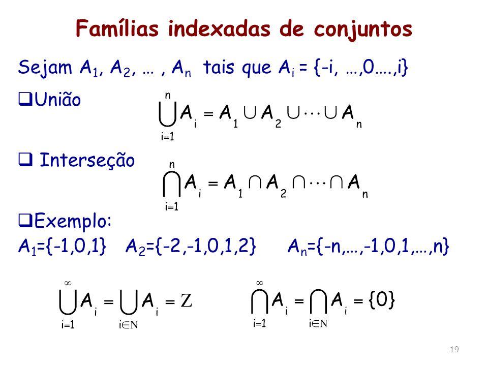 19 Famílias indexadas de conjuntos Sejam A 1, A 2, …, A n tais que A i = {-i, …,0….,i} União Interseção Exemplo: A 1 ={-1,0,1} A 2 ={-2,-1,0,1,2} A n