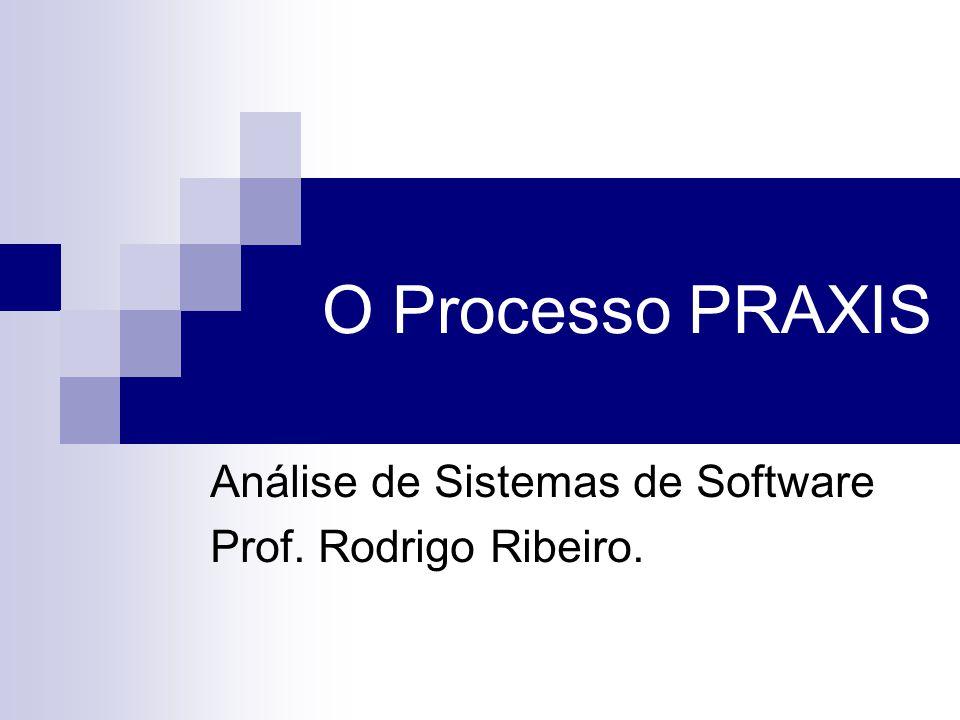 O Processo PRAXIS Análise de Sistemas de Software Prof. Rodrigo Ribeiro.
