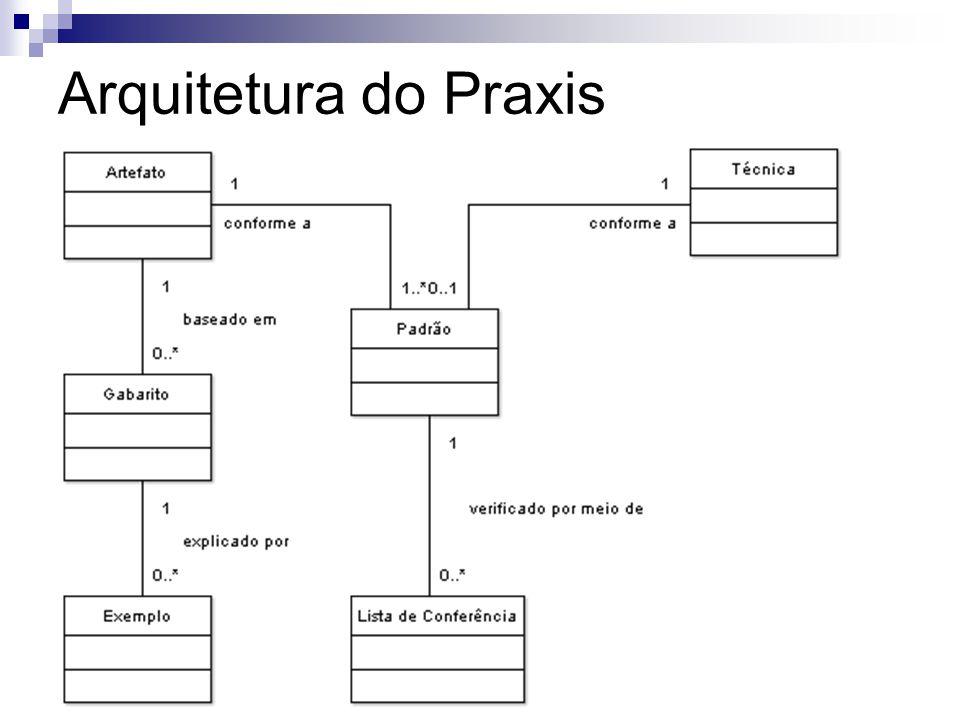 Arquitetura do Praxis