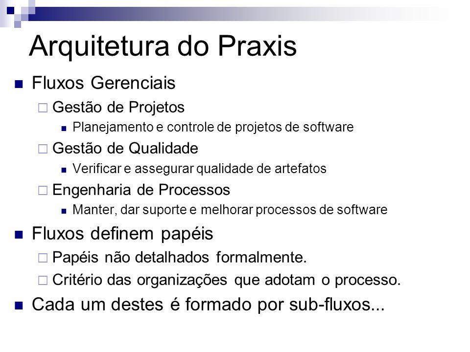 Arquitetura do Praxis Fluxos Gerenciais Gestão de Projetos Planejamento e controle de projetos de software Gestão de Qualidade Verificar e assegurar q