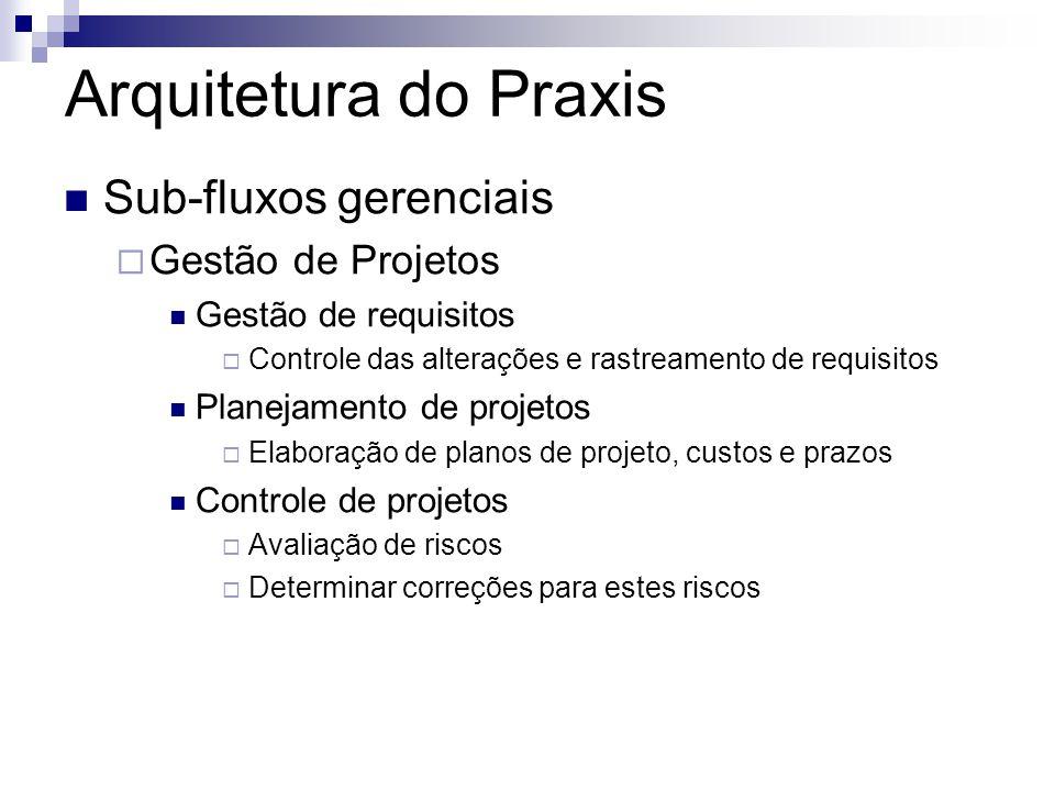 Arquitetura do Praxis Sub-fluxos gerenciais Gestão de Projetos Gestão de requisitos Controle das alterações e rastreamento de requisitos Planejamento
