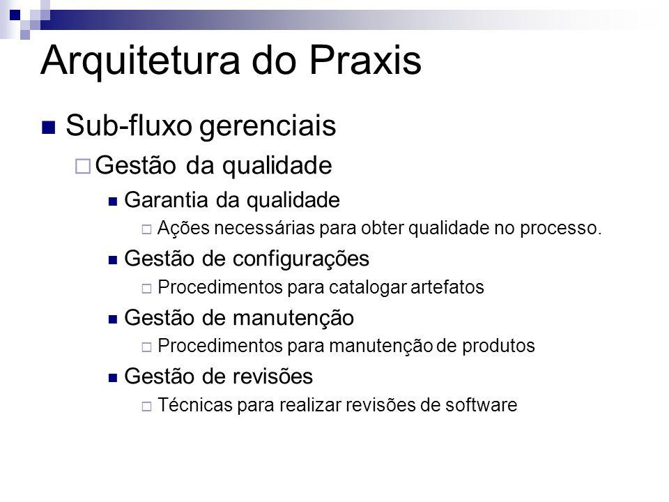 Arquitetura do Praxis Sub-fluxo gerenciais Gestão da qualidade Garantia da qualidade Ações necessárias para obter qualidade no processo. Gestão de con