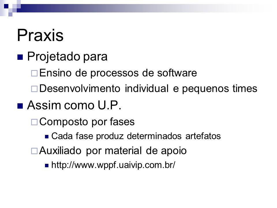 Praxis Projetado para Ensino de processos de software Desenvolvimento individual e pequenos times Assim como U.P. Composto por fases Cada fase produz