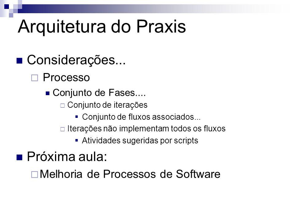 Considerações... Processo Conjunto de Fases.... Conjunto de iterações Conjunto de fluxos associados... Iterações não implementam todos os fluxos Ativi