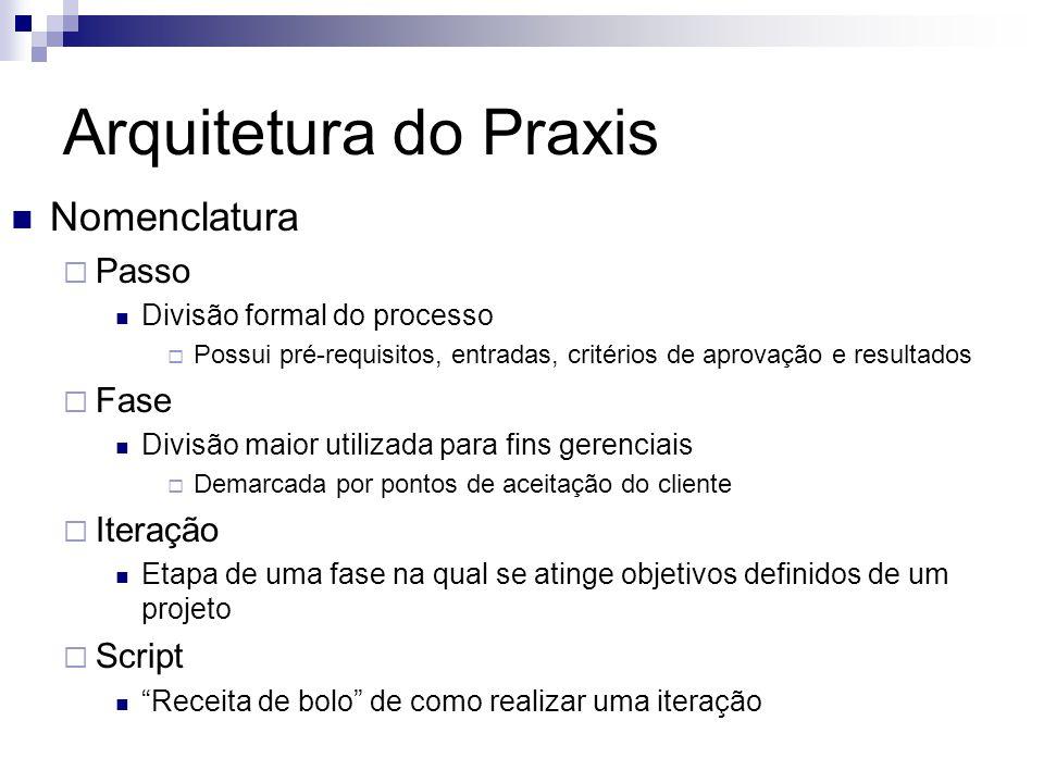 Arquitetura do Praxis Nomenclatura Passo Divisão formal do processo Possui pré-requisitos, entradas, critérios de aprovação e resultados Fase Divisão