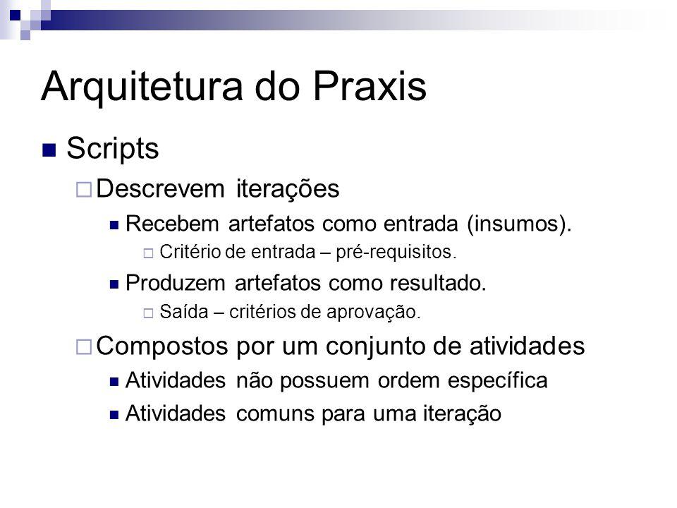 Arquitetura do Praxis Scripts Descrevem iterações Recebem artefatos como entrada (insumos). Critério de entrada – pré-requisitos. Produzem artefatos c