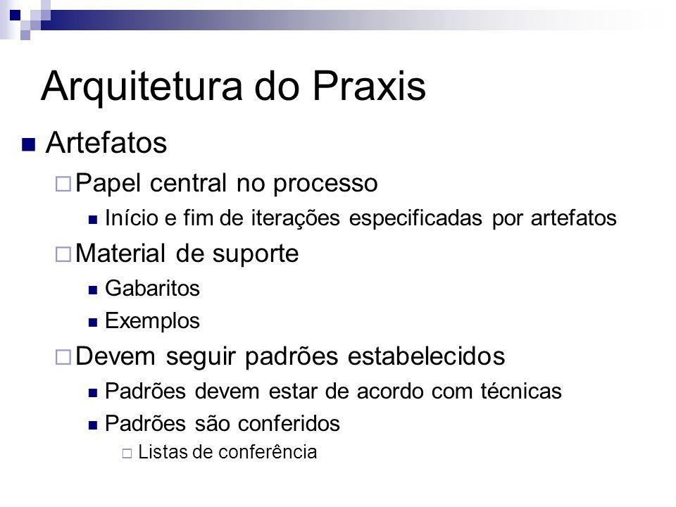 Arquitetura do Praxis Artefatos Papel central no processo Início e fim de iterações especificadas por artefatos Material de suporte Gabaritos Exemplos