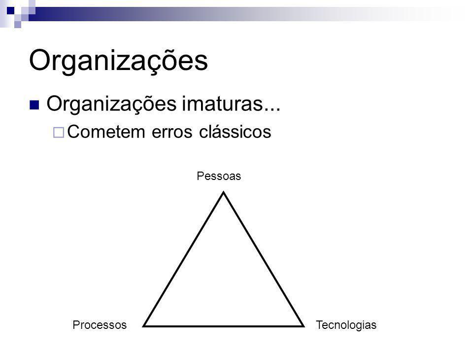 Organizações Organizações imaturas... Cometem erros clássicos Pessoas TecnologiasProcessos