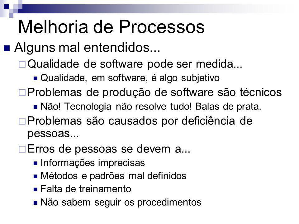 Melhoria de Processos Alguns mal entendidos... Qualidade de software pode ser medida... Qualidade, em software, é algo subjetivo Problemas de produção