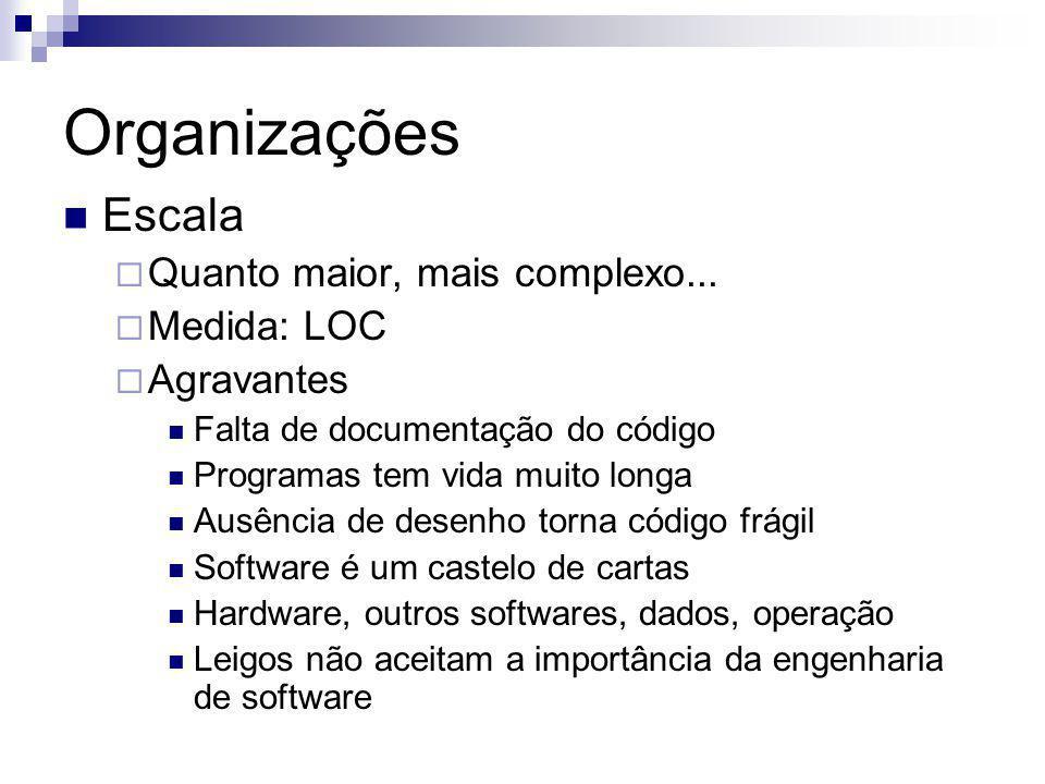 Organizações Escala Quanto maior, mais complexo... Medida: LOC Agravantes Falta de documentação do código Programas tem vida muito longa Ausência de d