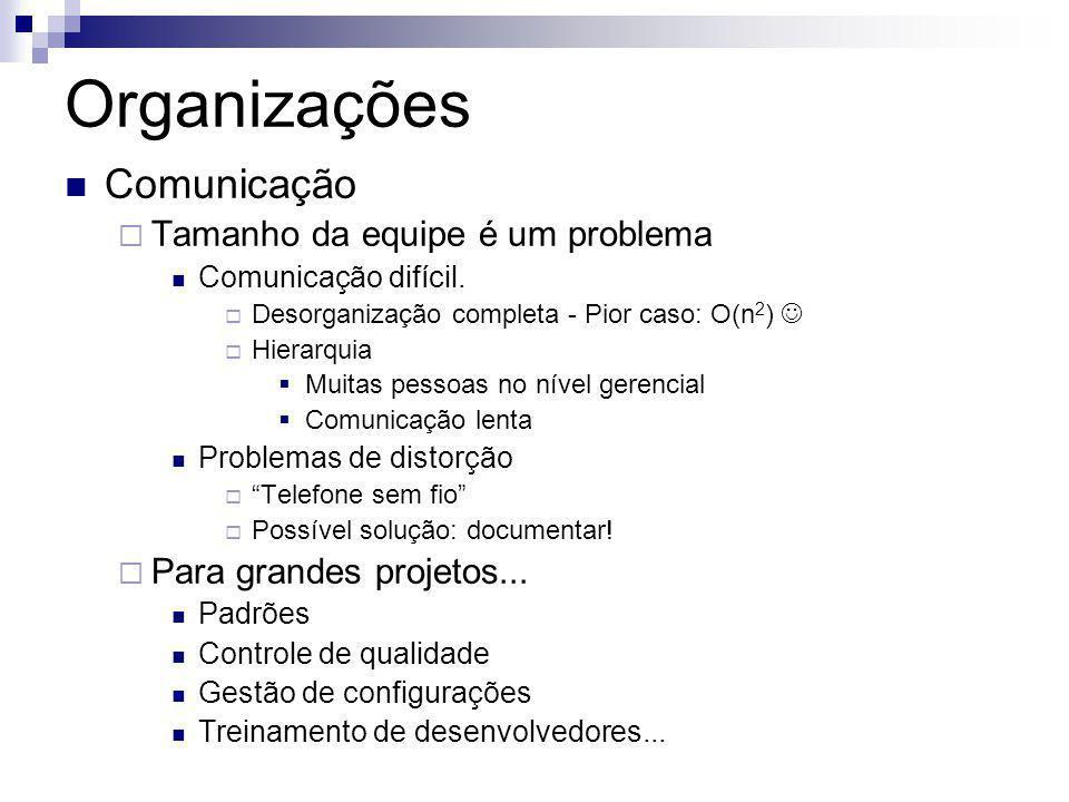 Organizações Comunicação Tamanho da equipe é um problema Comunicação difícil. Desorganização completa - Pior caso: O(n 2 ) Hierarquia Muitas pessoas n