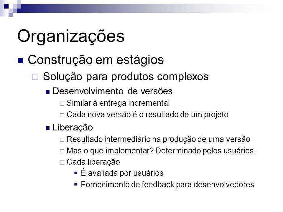 Organizações Construção em estágios Solução para produtos complexos Desenvolvimento de versões Similar à entrega incremental Cada nova versão é o resu