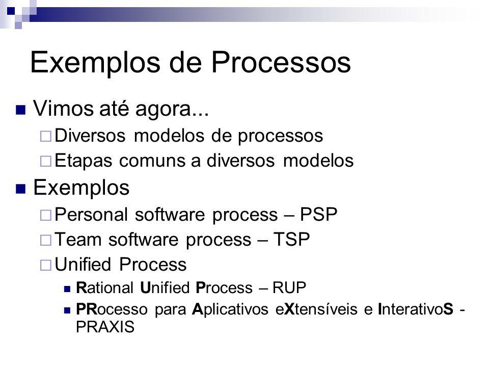 Exemplos de Processos Vimos até agora... Diversos modelos de processos Etapas comuns a diversos modelos Exemplos Personal software process – PSP Team