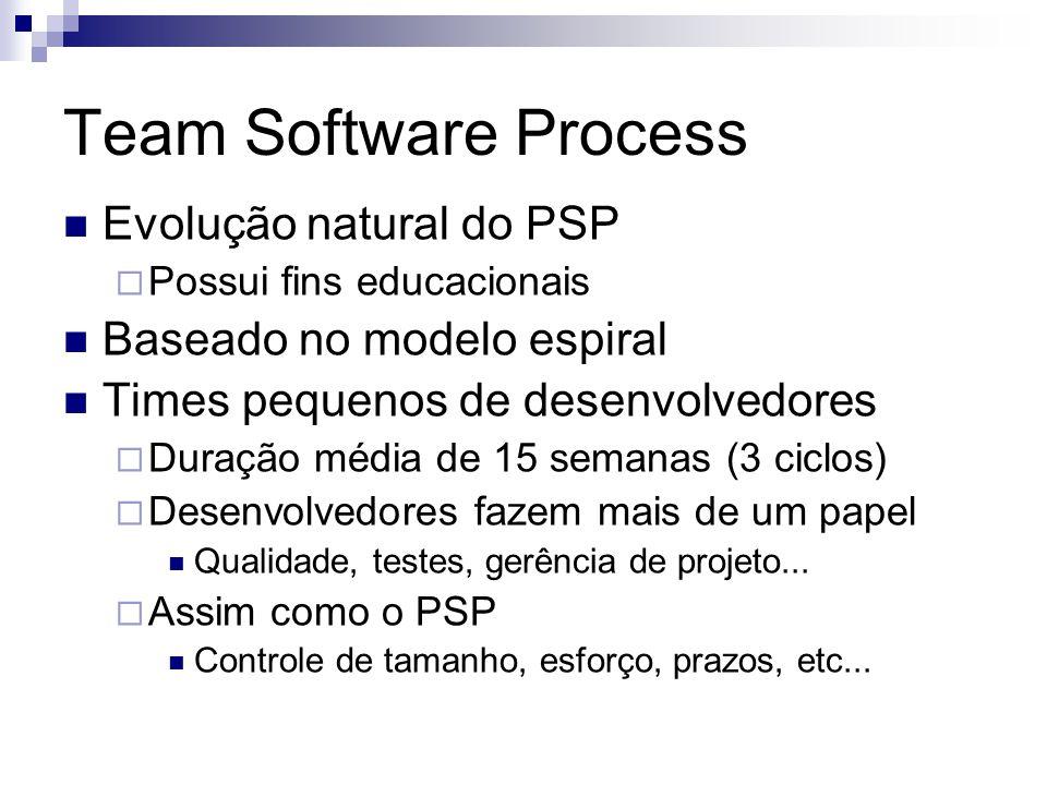 Team Software Process Evolução natural do PSP Possui fins educacionais Baseado no modelo espiral Times pequenos de desenvolvedores Duração média de 15