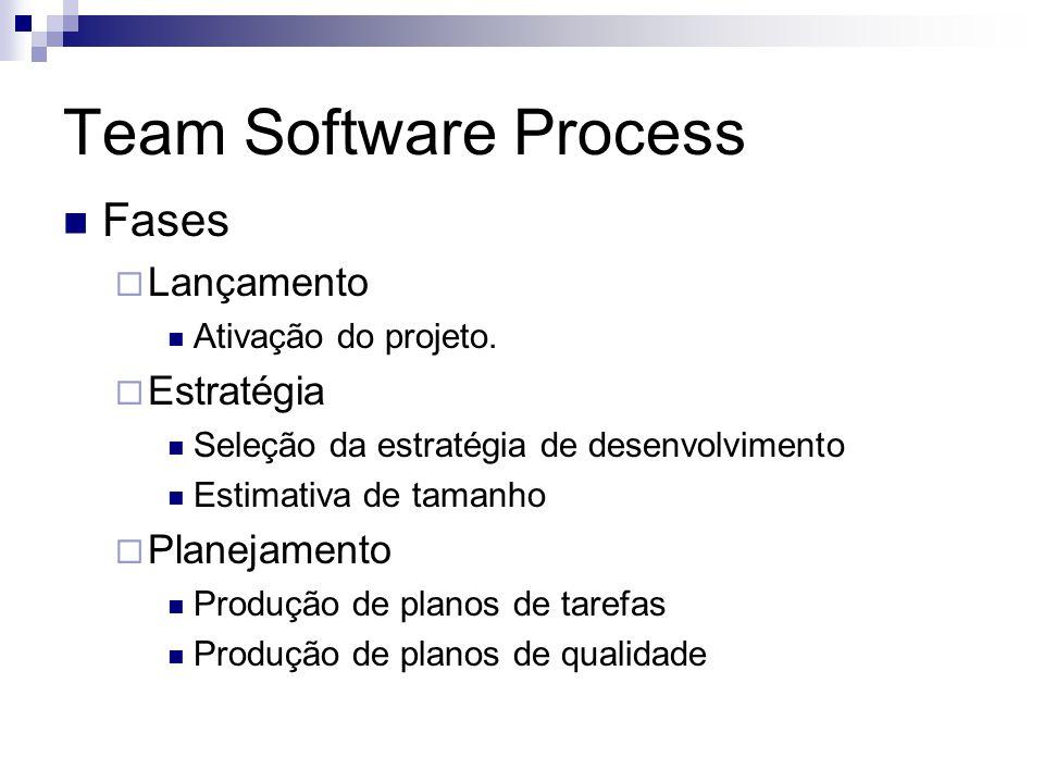 Team Software Process Fases Lançamento Ativação do projeto. Estratégia Seleção da estratégia de desenvolvimento Estimativa de tamanho Planejamento Pro
