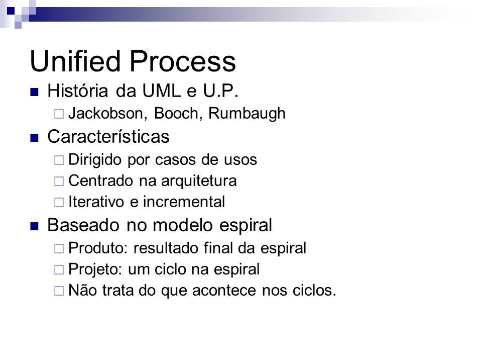 Unified Process História da UML e U.P. Jackobson, Booch, Rumbaugh Características Dirigido por casos de usos Centrado na arquitetura Iterativo e incre