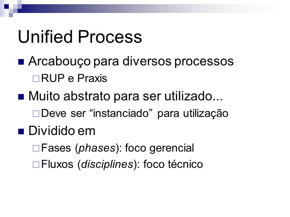 Unified Process Arcabouço para diversos processos RUP e Praxis Muito abstrato para ser utilizado... Deve ser instanciado para utilização Dividido em F