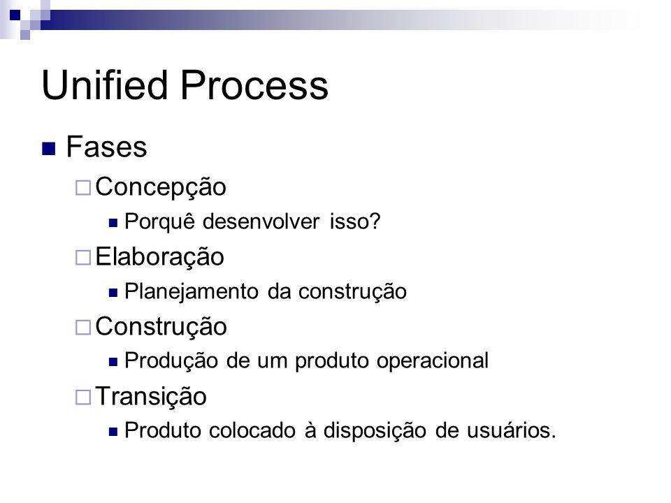 Unified Process Fases Concepção Porquê desenvolver isso? Elaboração Planejamento da construção Construção Produção de um produto operacional Transição