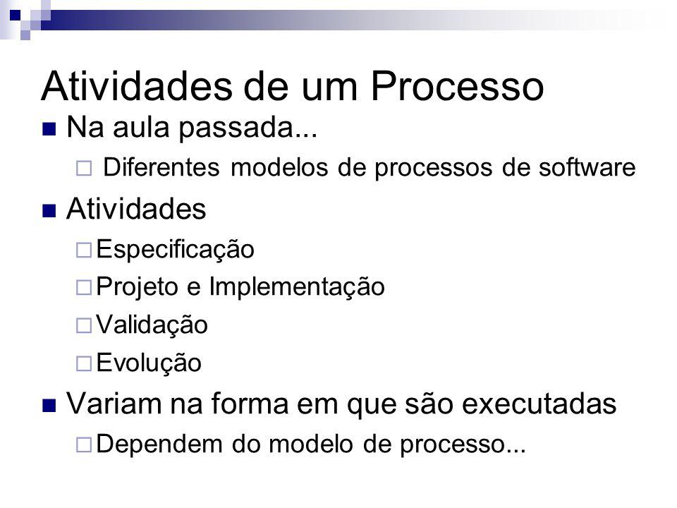 Atividades de um Processo Na aula passada... Diferentes modelos de processos de software Atividades Especificação Projeto e Implementação Validação Ev