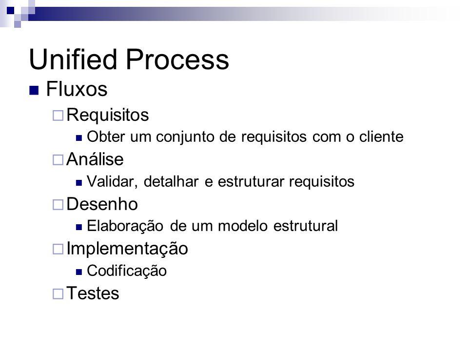Unified Process Fluxos Requisitos Obter um conjunto de requisitos com o cliente Análise Validar, detalhar e estruturar requisitos Desenho Elaboração d
