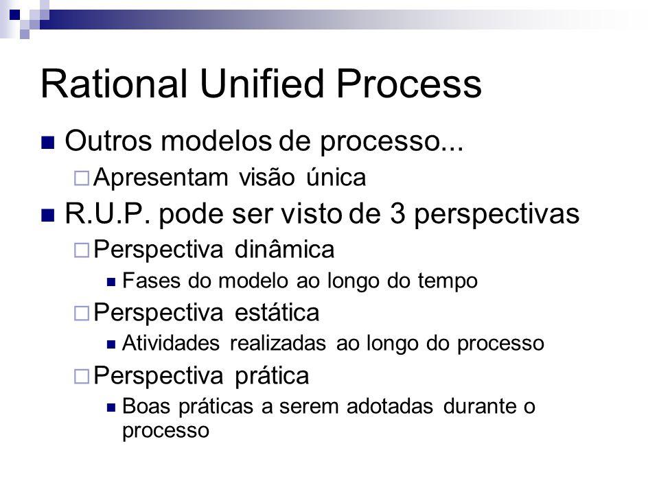 Rational Unified Process Outros modelos de processo... Apresentam visão única R.U.P. pode ser visto de 3 perspectivas Perspectiva dinâmica Fases do mo