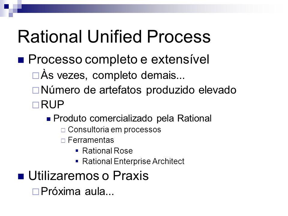 Rational Unified Process Processo completo e extensível Às vezes, completo demais... Número de artefatos produzido elevado RUP Produto comercializado
