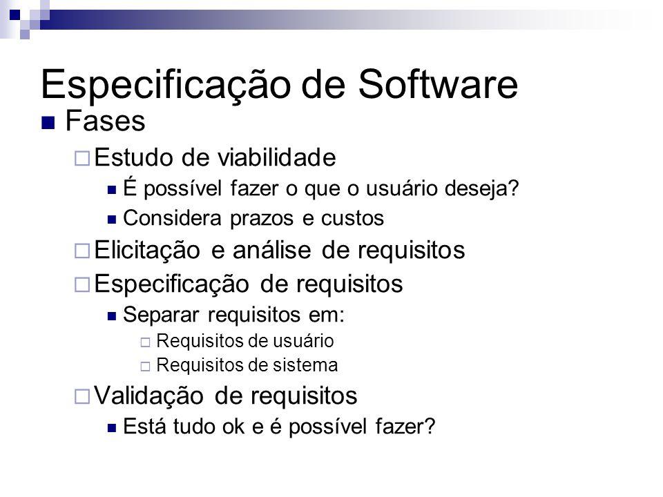 Especificação de Software Fases Estudo de viabilidade É possível fazer o que o usuário deseja? Considera prazos e custos Elicitação e análise de requi