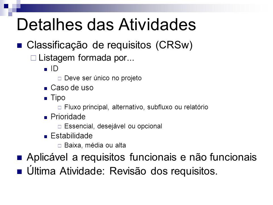 Detalhes das Atividades Classificação de requisitos (CRSw) Listagem formada por... ID Deve ser único no projeto Caso de uso Tipo Fluxo principal, alte