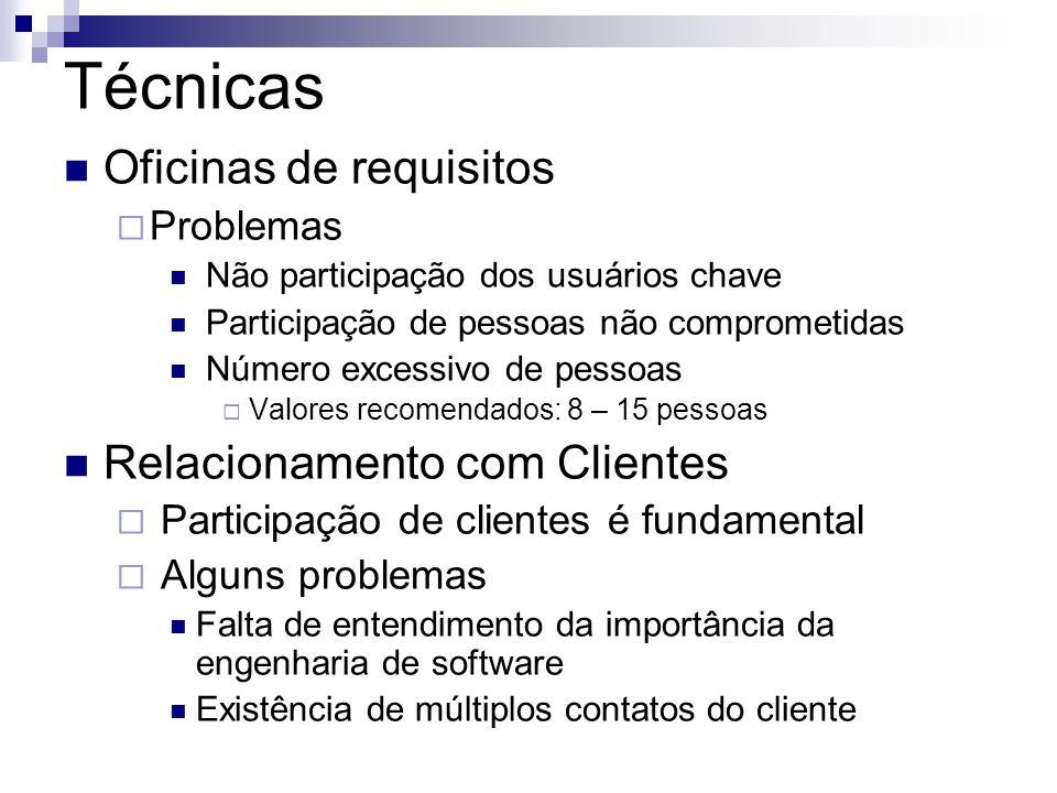 Técnicas Oficinas de requisitos Problemas Não participação dos usuários chave Participação de pessoas não comprometidas Número excessivo de pessoas Va