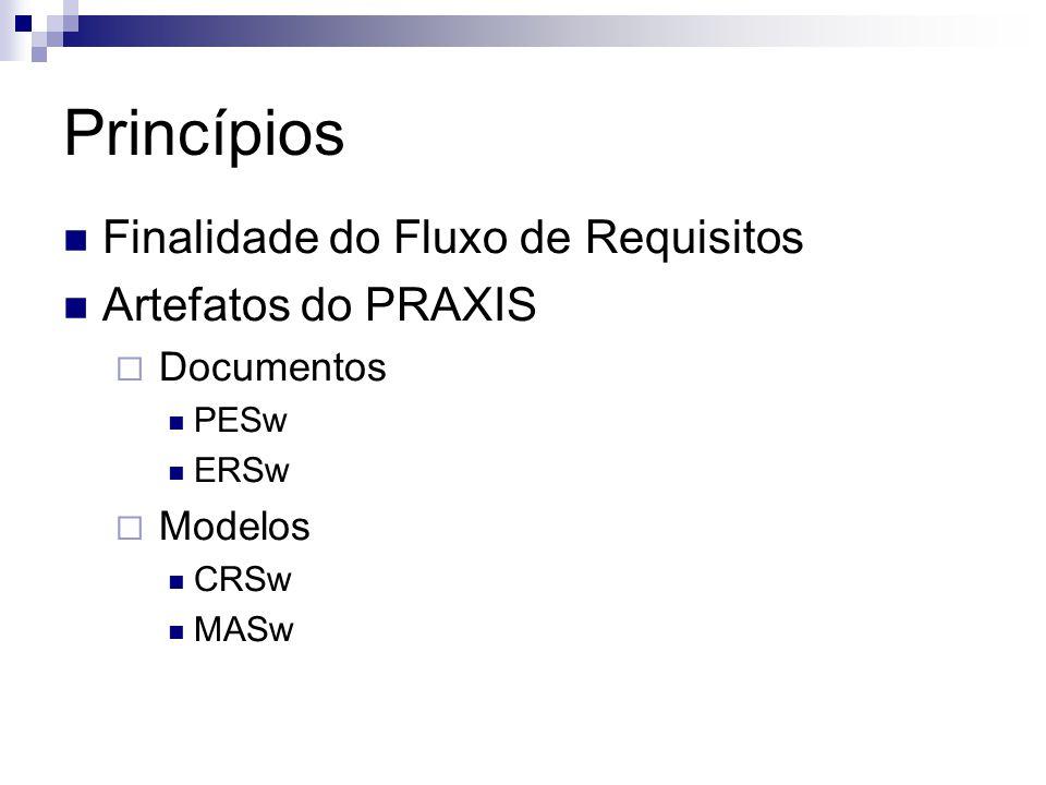 Princípios Finalidade do Fluxo de Requisitos Artefatos do PRAXIS Documentos PESw ERSw Modelos CRSw MASw